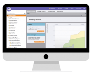 Marketo Consulting